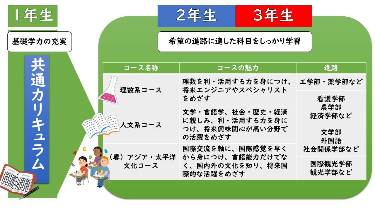 中学生向け教育課程.jpg
