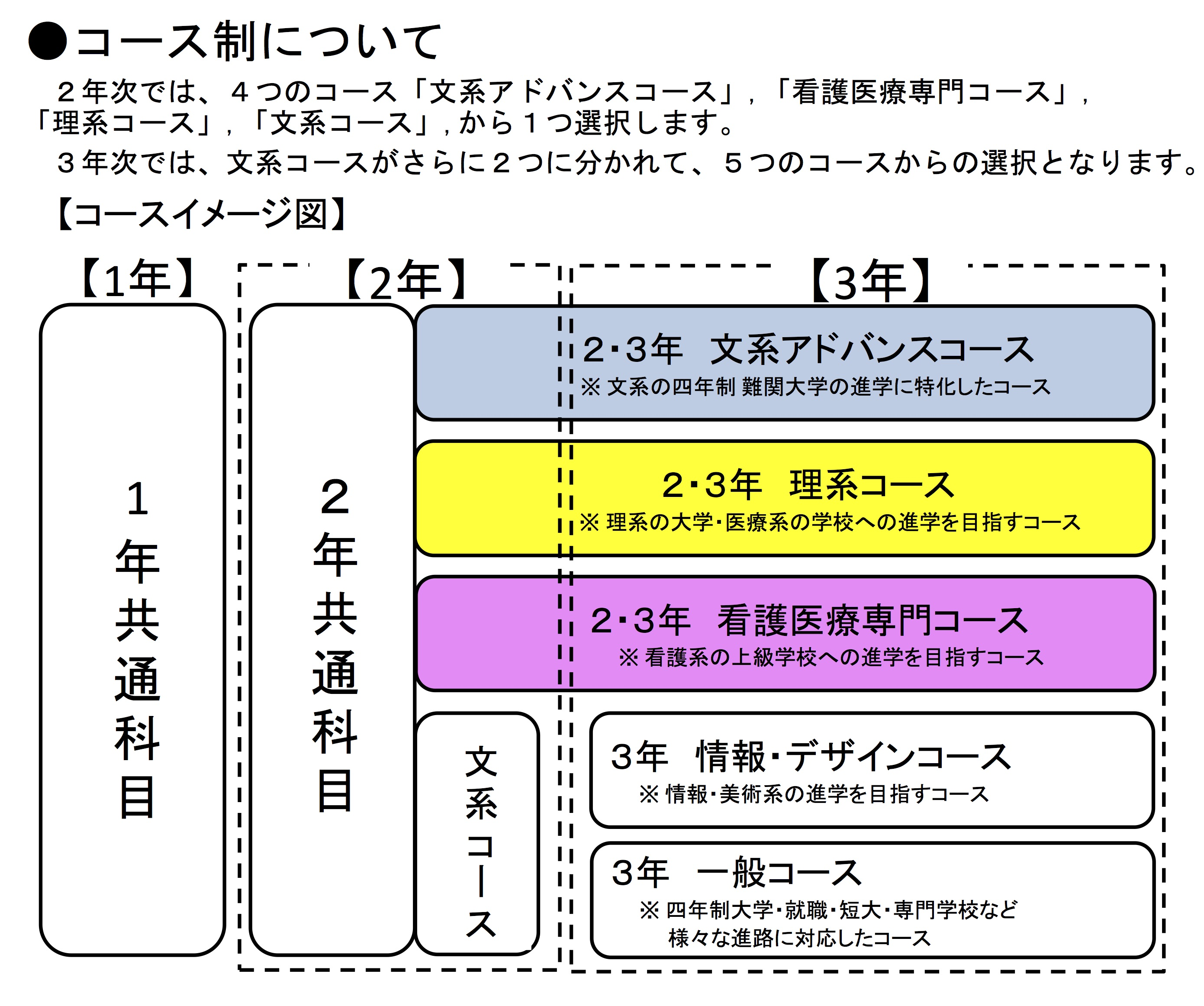 H30 コースイメージ.png
