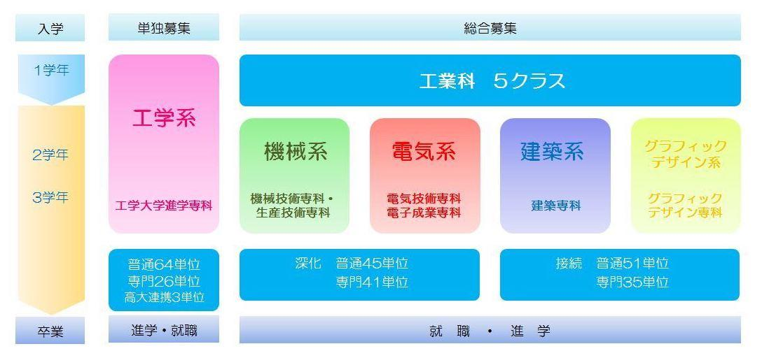 教育課程1.JPG