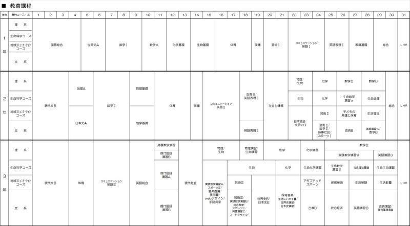 教育課程表.jpg