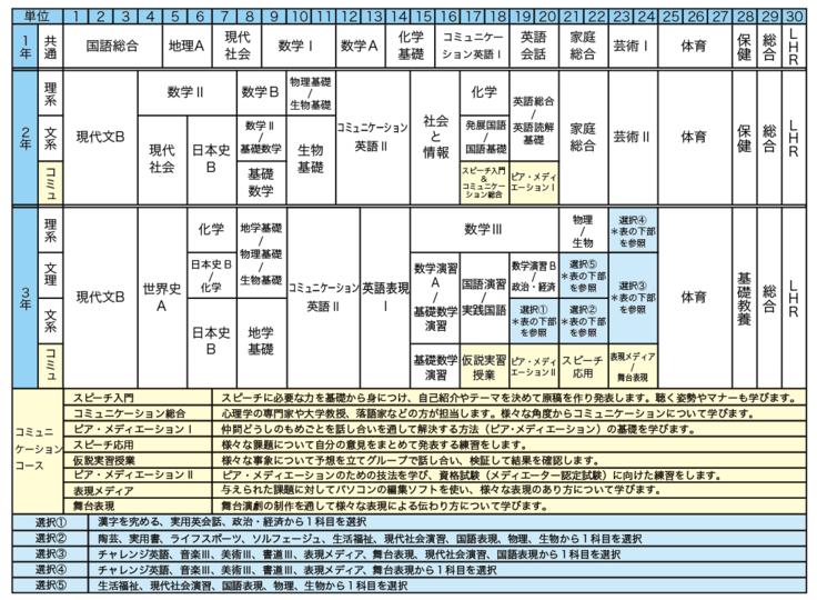カリキュラム表.png