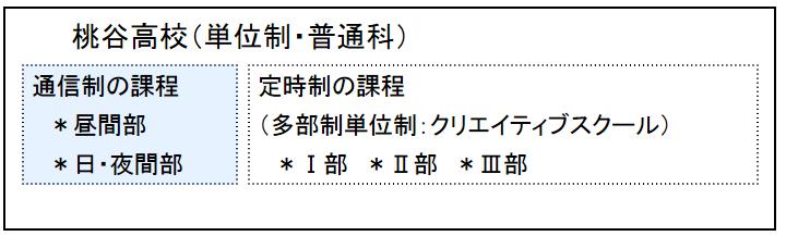01_kateishoukai.png