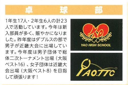 https://www2.osaka-c.ed.jp/yao/H30_takkyubu.jpg